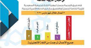 مبادرة إثراء--تقرير مارس لأعمال الترجمة