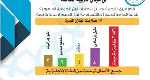 مبادرة إثراء تقرير شهر مايو فريق جستر المهنية للترجمة